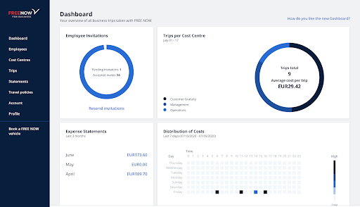 AdminPanel-Dashboard.png